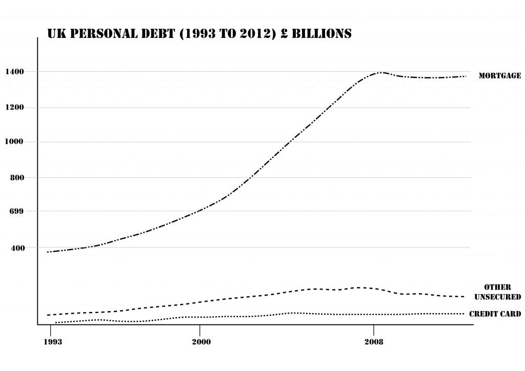 UK Private Debt
