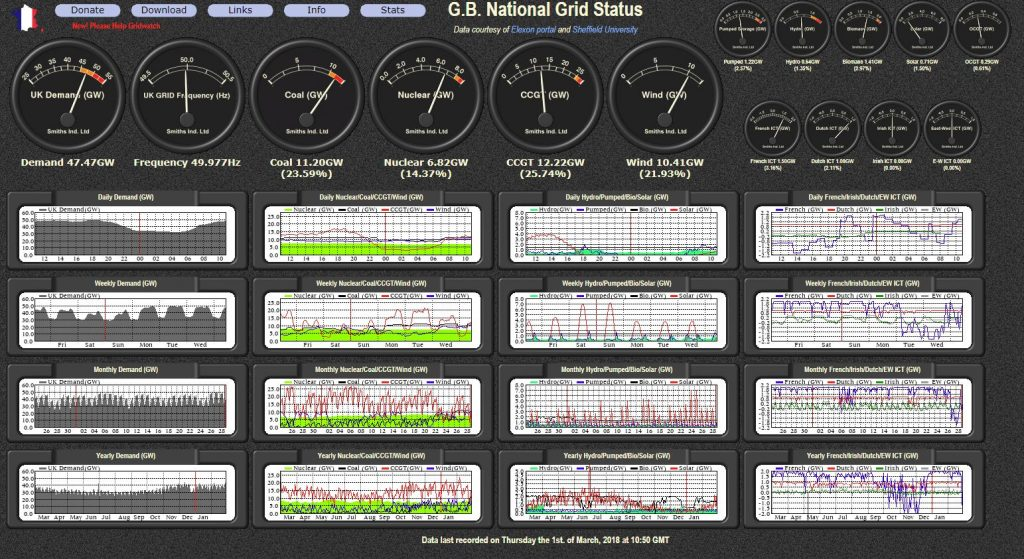 UK National Grid 1.03.2018-10.55am