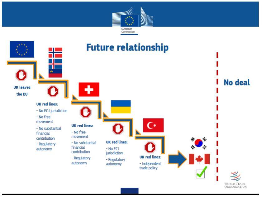 Brexit info graphic