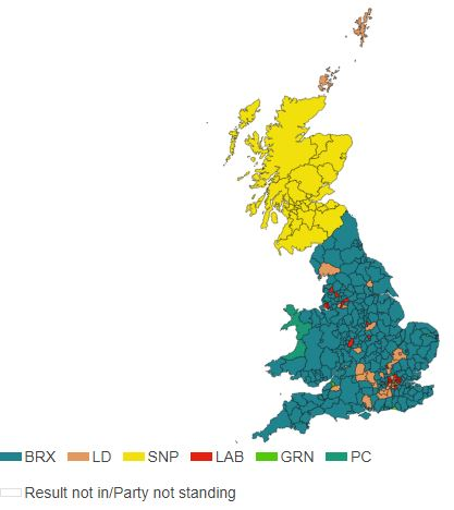EU election results