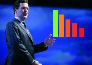 Osborne Rating