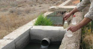 Waste Water test
