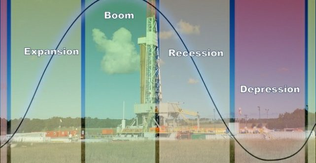 Fracking economics